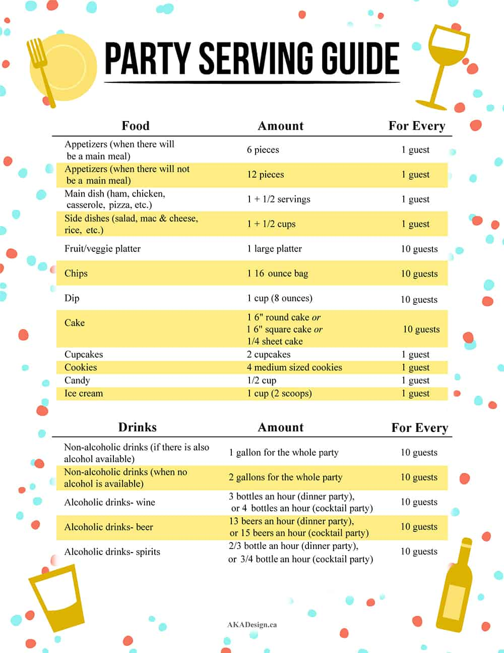 picture relating to You're a Lifesaver Printable identified as No cost Family vacation Planner Pack - 23 Cost-free Printable Webpages in direction of Program