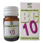 Schwabe Bioplasgen Biocombination No 10 Tablets for Enlarged Tonsils