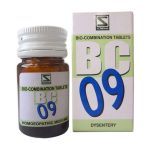 Schwabe Biocombination BC9 Tablets for Dysentery