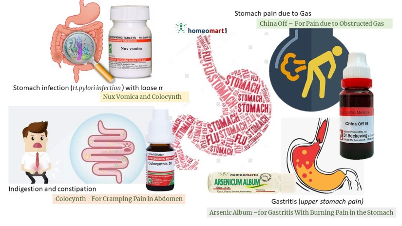 homeopathy medicine for stomach infection, gastritis, stomach pain