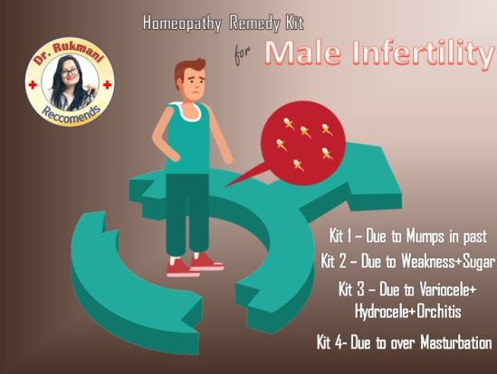 Homeopathy Male infertility treatment Kit