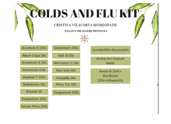 Colds and Flu Kit