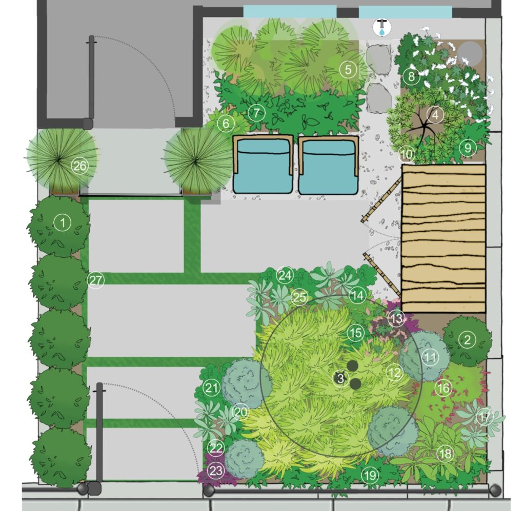 There Are Two Steps To Designing A Beautiful Garden. The First Is To Create  A Design That Shows The Shape And Layout Of The Garden Beds And Planting  Areas ...