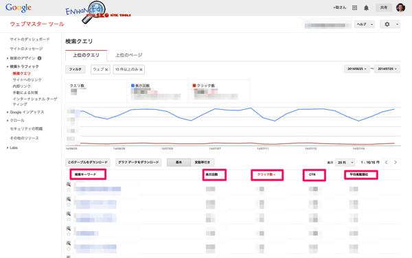 ウェブマスターツールの検索クエリ