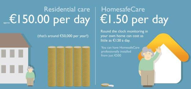 Homesafe-money-slide-2