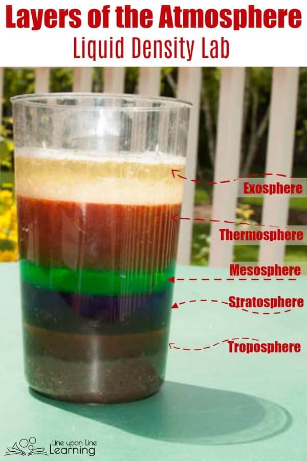 We learned about the layers of atmosphere by layering liquids in a clear glass. It was a fun intro to liquid density as well!