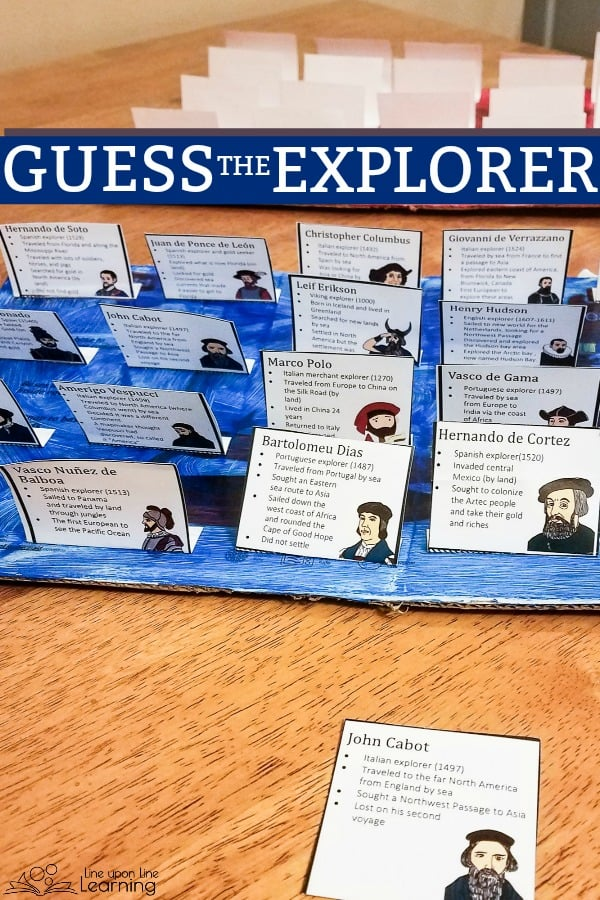 Using the process of elimination and asking Yes/No questions about what your partner's explorer did and where he explored, can you figure out the identity of the explorer before your partner figures out who you are? Fun game for reviewing 20 different explorers.