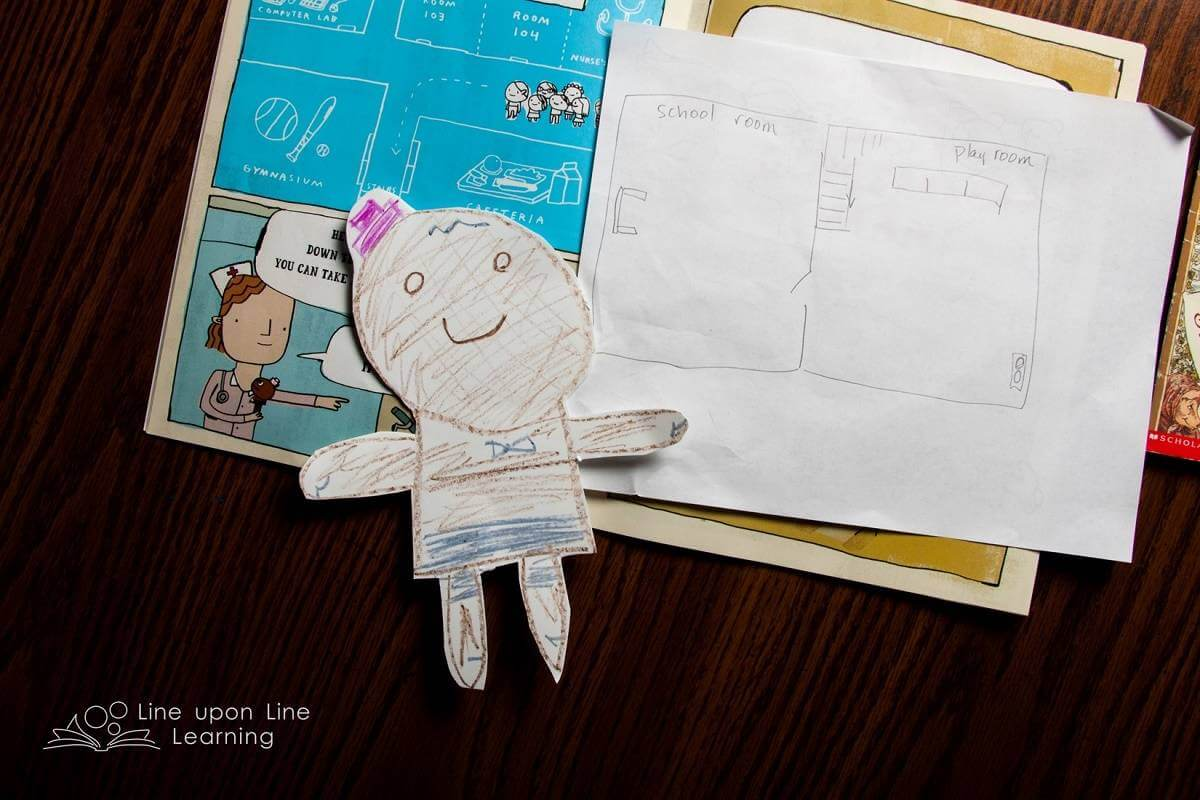 """Just like in the book The Gingerbread Man Loose in School, we made a simple floor plan of our """"hide-and-seek"""" space so we could give hints to each other."""