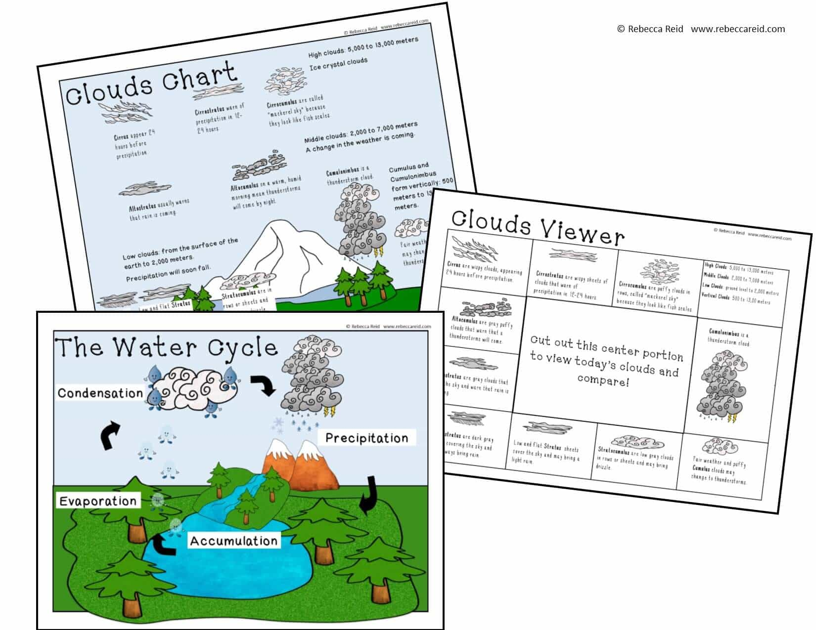 Clouds And The Water Cycle Bundle Line Upon Line Learning