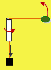 Gravity is simulated by a hanging weight and satelitte is a green ball orbiting moving in a circular path.