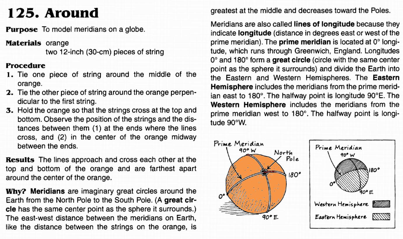 Model Meridians