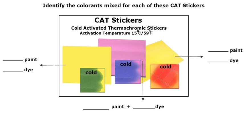 CAT Sticker Colarants