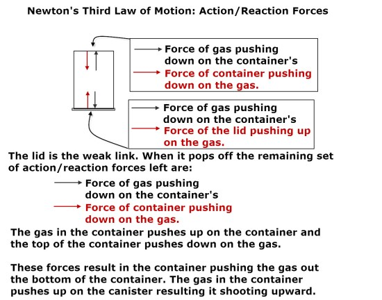 film-canister-rocket-action-reaction-forces