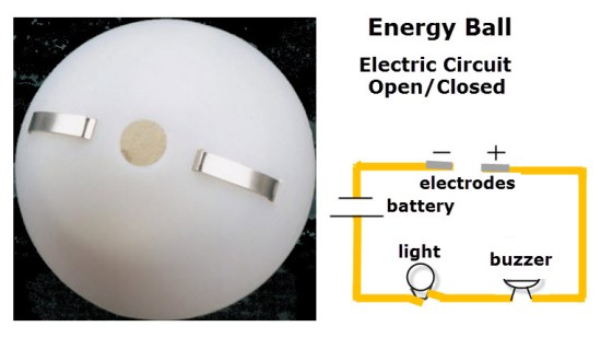 energy-ball-electric-circuit-open-closed