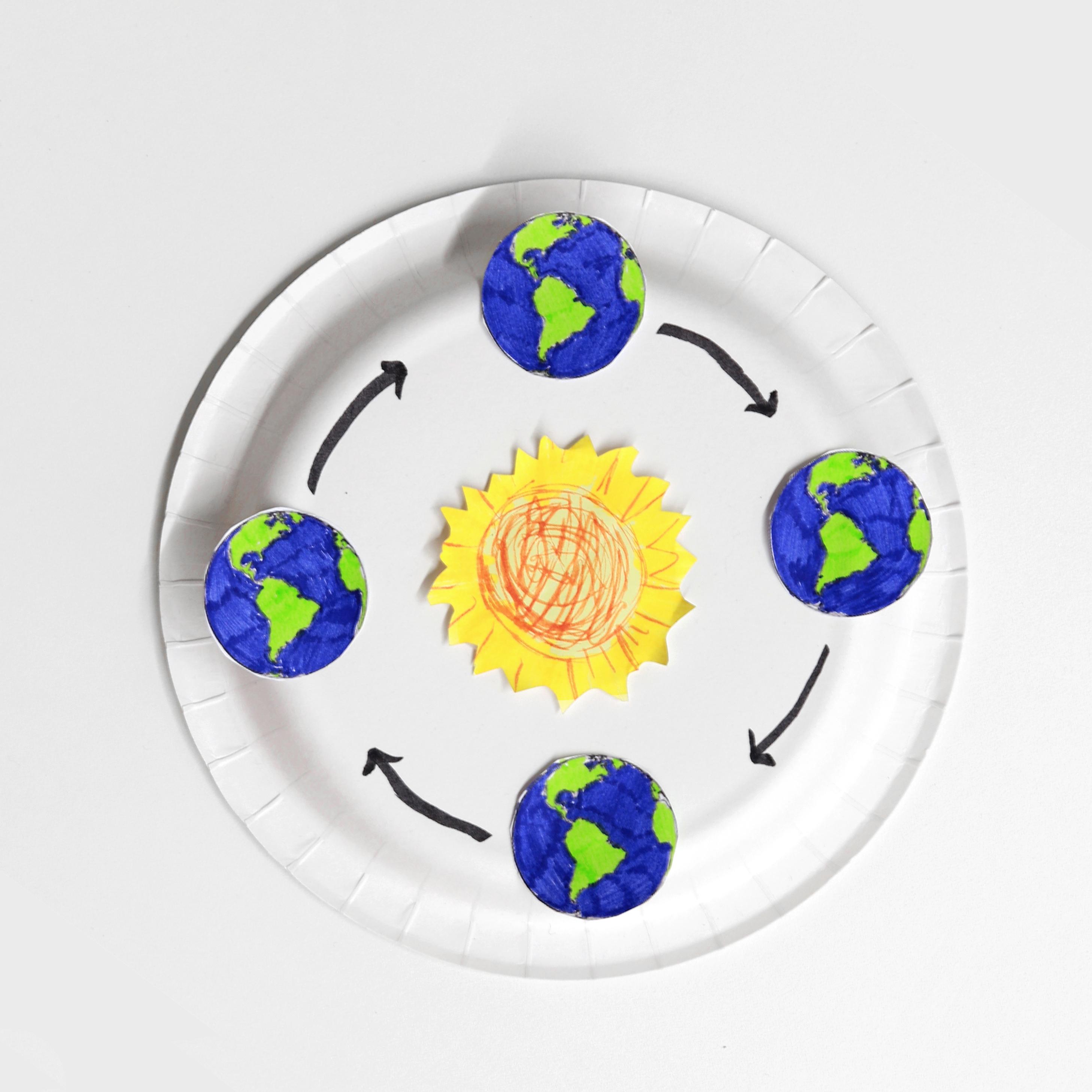 Earth Rotation Activity