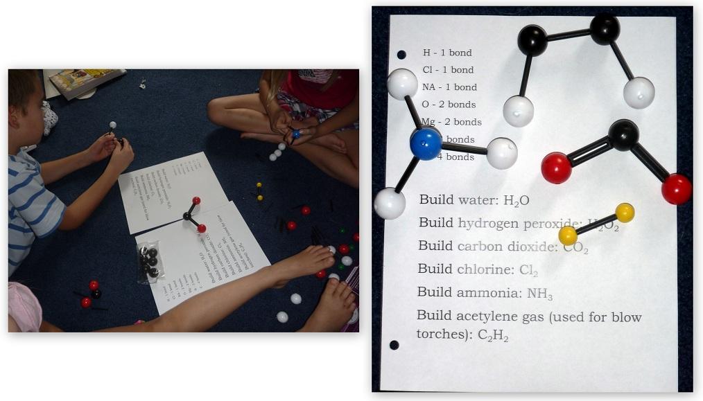 Building Molecules Chemistry Activity