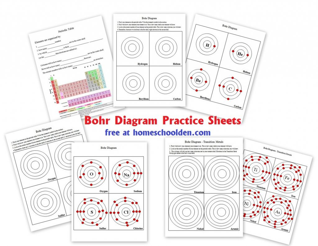 Chemistry Unit Bohr Diagrams