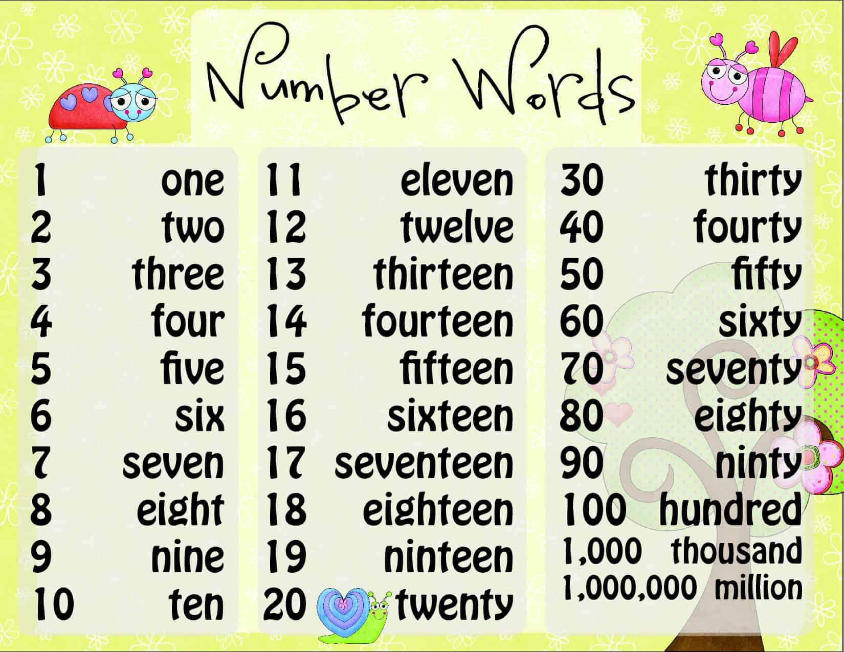 Number Word Spelling Posters Free
