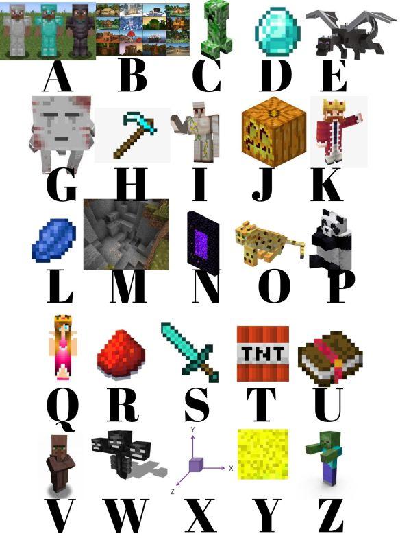 Minecraft Alphabet