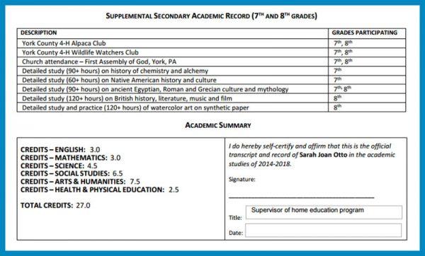 free homeschool transcript template - homeschool transcript ideas homeschooling teen