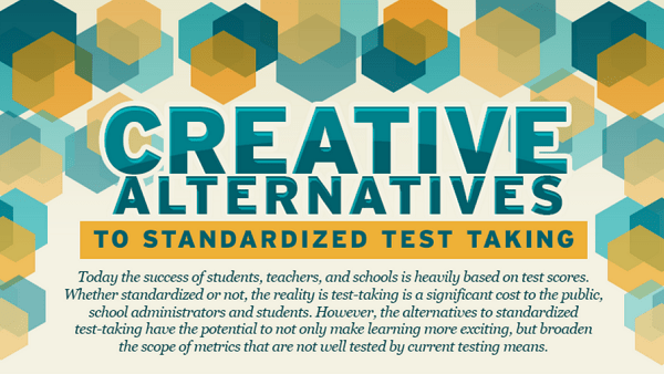 A Look at Future Alternatives to Standardized Testing