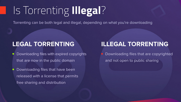 The Beginner's Guide to Safe Torrenting