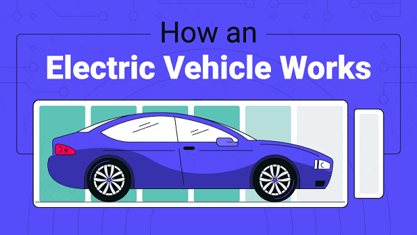 Exactly How Do Electric Vehicles Work?