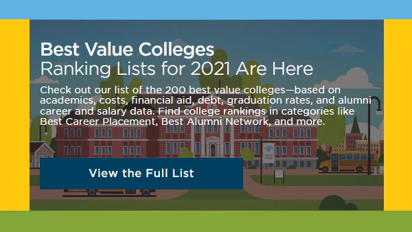 """The Princeton Review's """"Best Value Colleges 2021""""  By HST"""