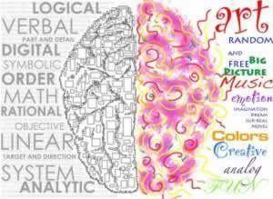 Left-or-Right-Brain