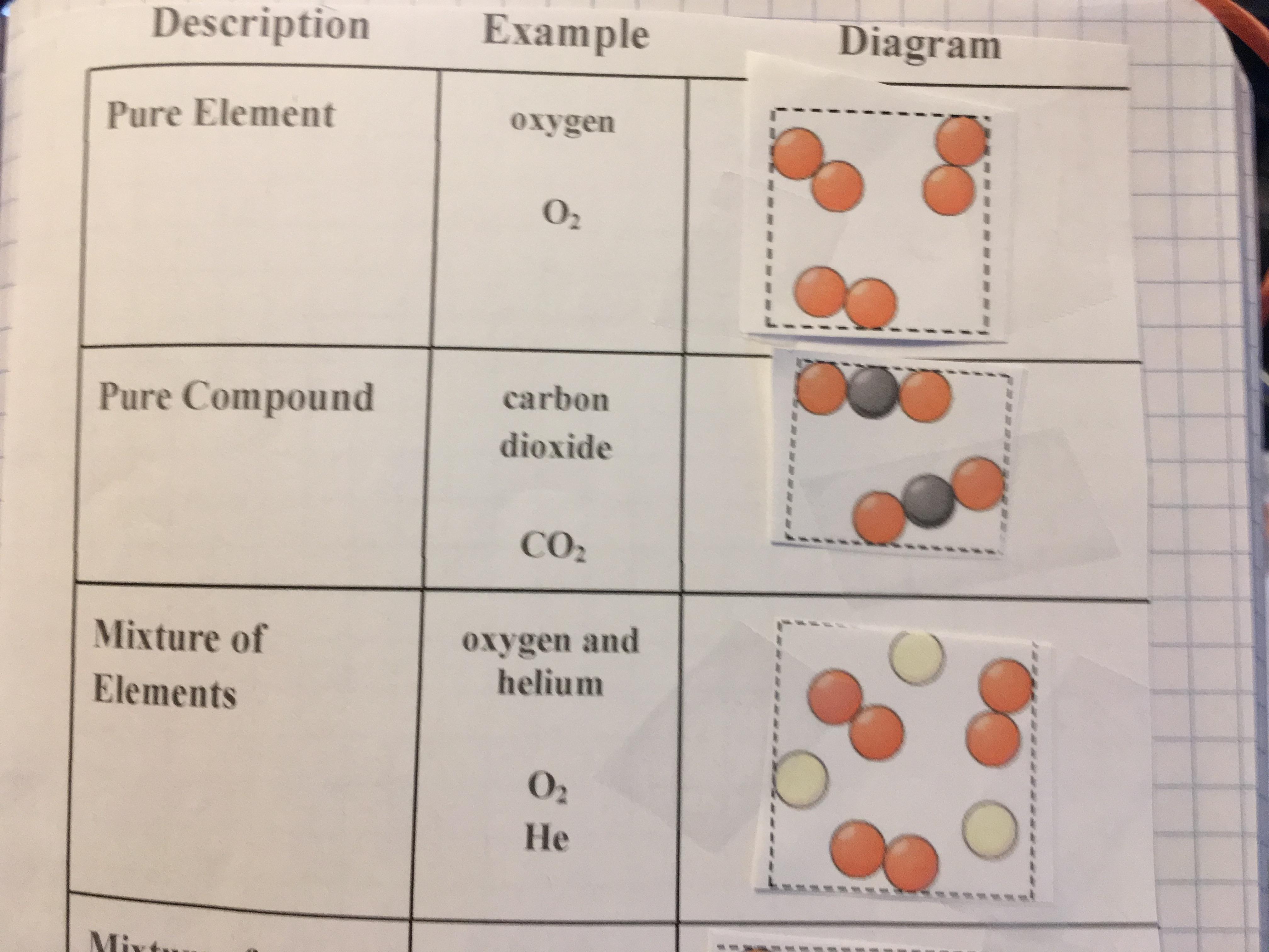 Intro Chem 07 Elements Homeschoolsciencegeek