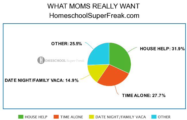 Thank You Mom Gifts: What Moms Really Want [INFOGRAPHIC]