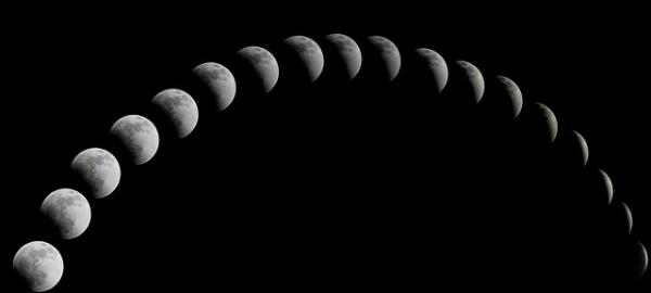 When Is The Next Full Moon? moon phases showing how a lunar eclipse works