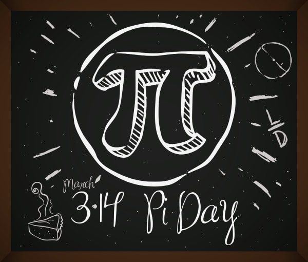 Activities for Pi day pi symbol written on a chalkboard background
