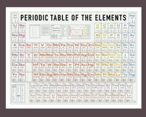Periodic Table of Elements Poster Chart