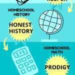 Best Homeschooling Resources INFOGRAPHIC