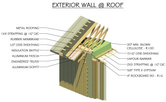 Exterior wall at roof