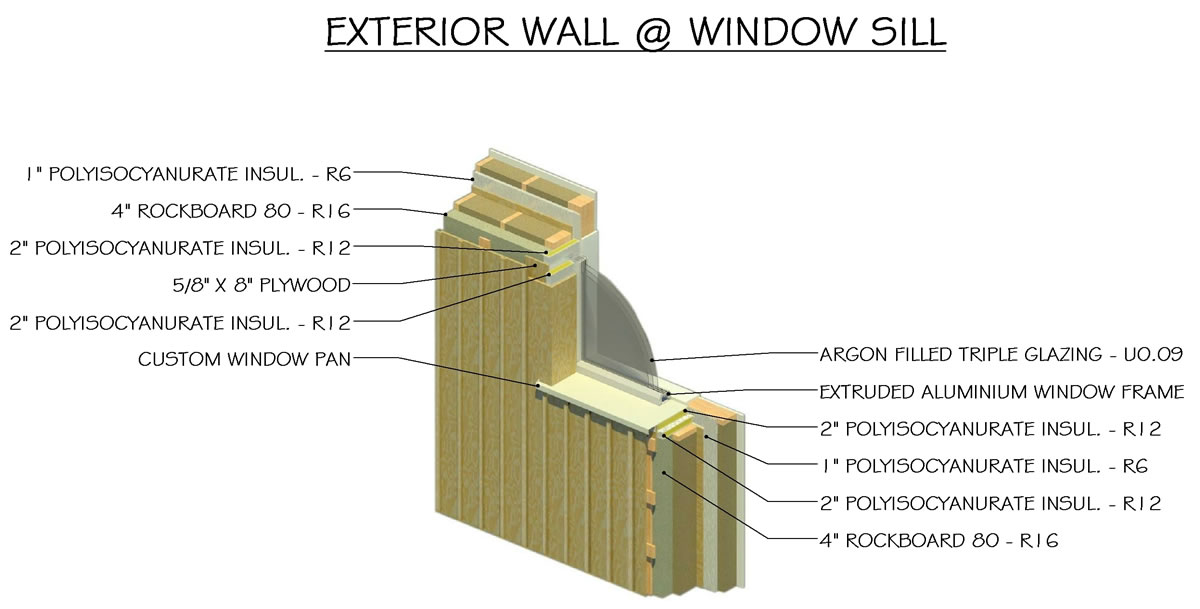 Exterior wall at window sill