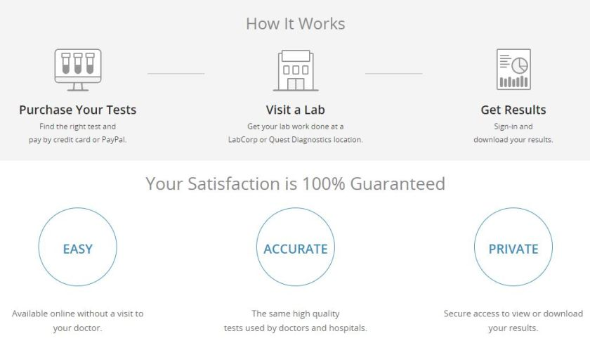 Passing Drug Tests - HomeSTDTestKits is a leading online resource