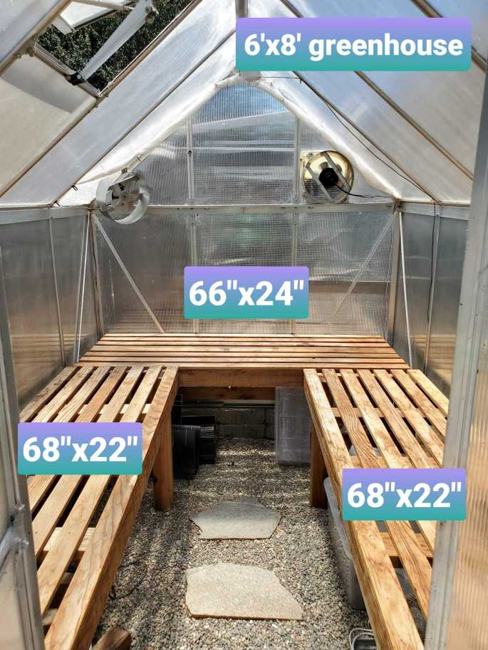 The inside of a greenhouse is shown with three benches lining its walls in a U shape. There are dimensions superimposed on the image to illustrate the dimensions of the greenhouse and each of the three benches. The greenhouse floor is pea gravel with flagstone pathway.