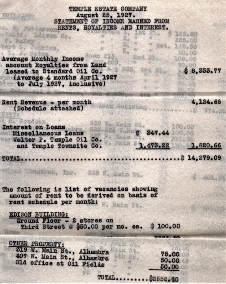 Temple Estate Company income statement 25Aug27 p1