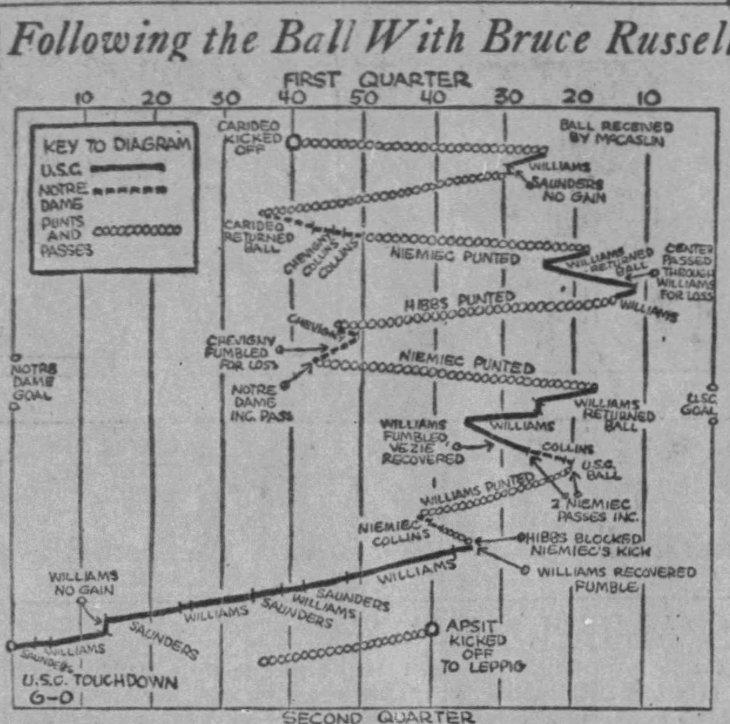 The_Los_Angeles_Times_Sun__Dec_2__1928_ (1)