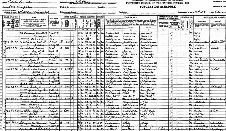 spagnola 1930 census whittier