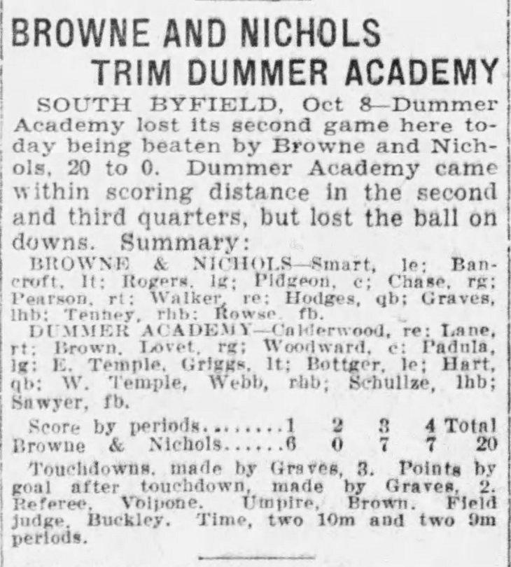 Dummer Academy box score The_Boston_Globe_Sat__Oct_9__1926_.jpg