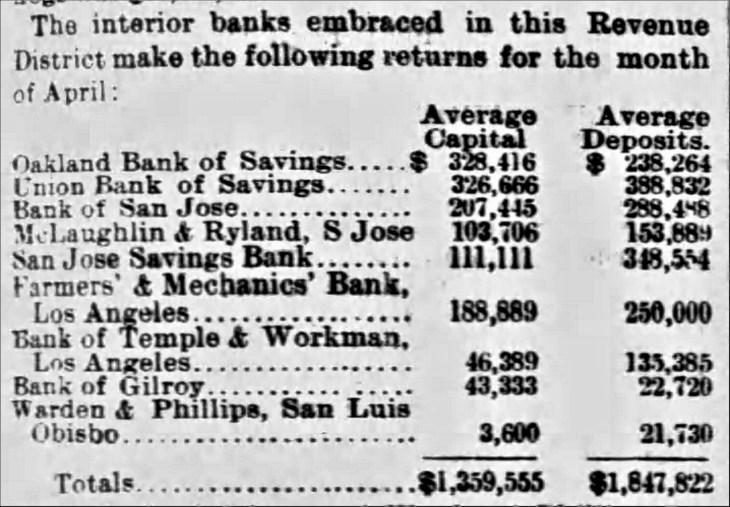 The_San_Francisco_Examiner_Wed__May_29__1872_