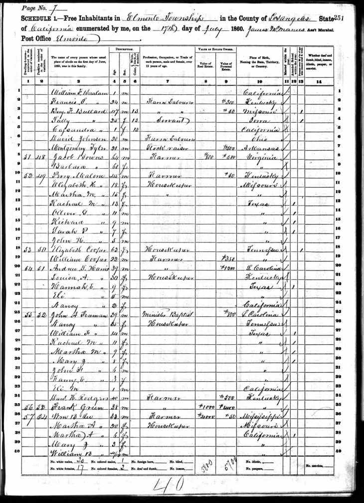 1860 census Bullard El Monte