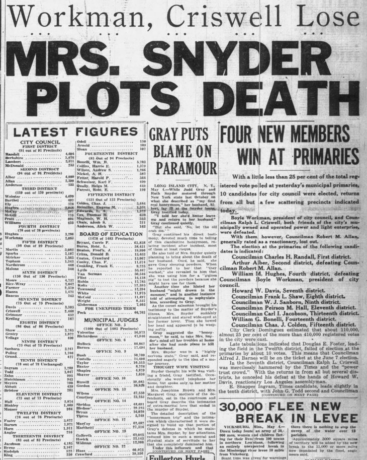 The_Record_Wed__May_4__1927_ (1)