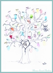exemple arbre à empreintes