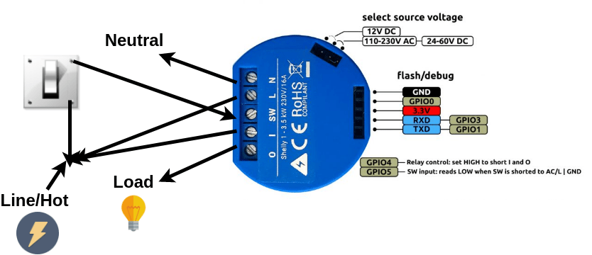 the shelly 1 relay can make any light switch smart hometechhacker Wiring a Non-Computer 700R4