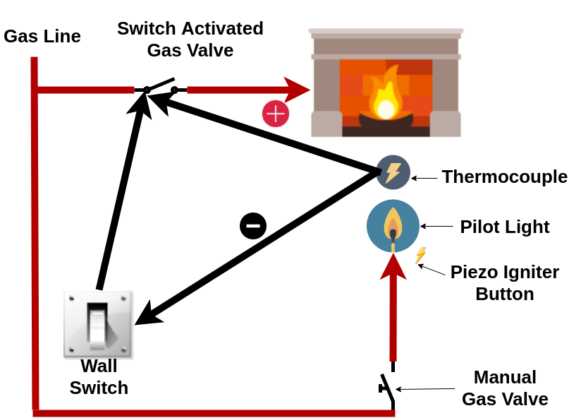 creating a smart fireplace switch with a shelly relay