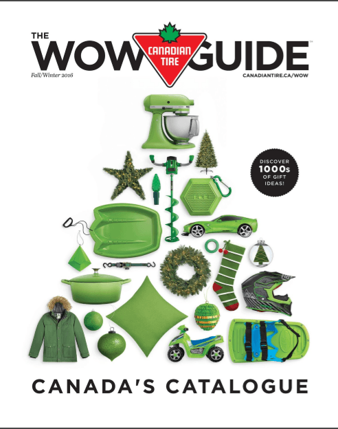 ctwowguide